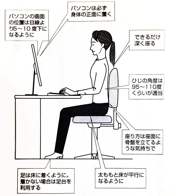 座る   腰痛専門パーソナルトレ...